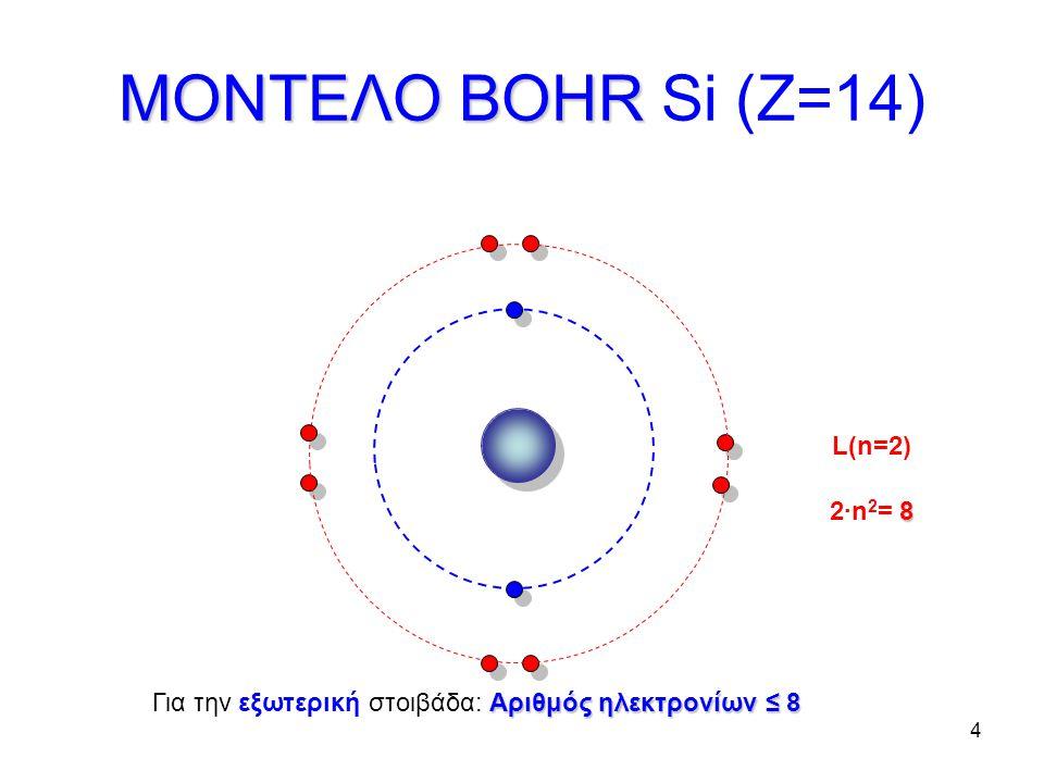 ΜΟΝΤΕΛΟ BOHR Si (Z=14) L(n=2) 2∙n2= 8