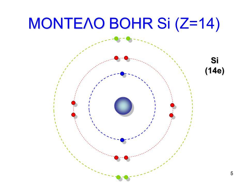 ΜΟΝΤΕΛΟ BOHR Si (Z=14) Si (14e)