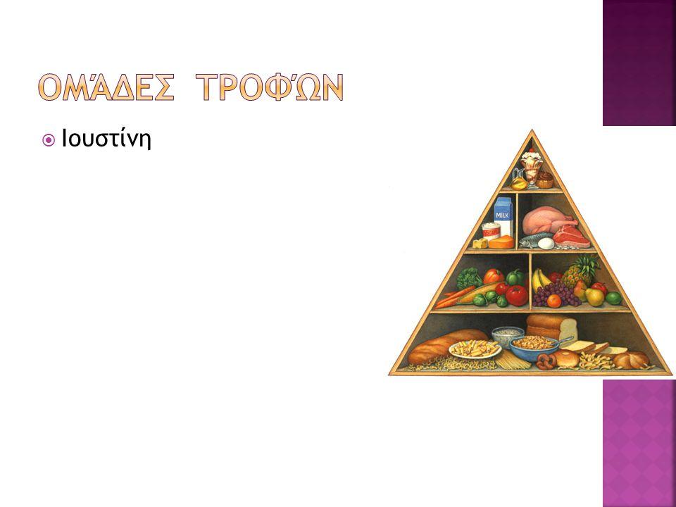 Ομάδες τροφών Ιουστίνη