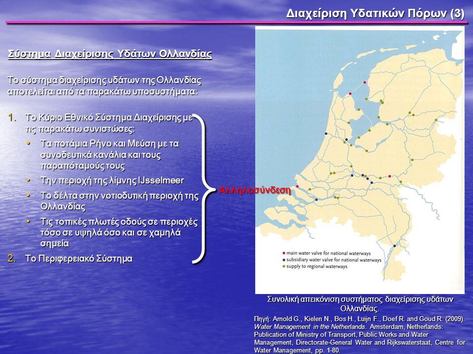 Σύστημα Διαχείρισης Υδάτων Ολλανδίας