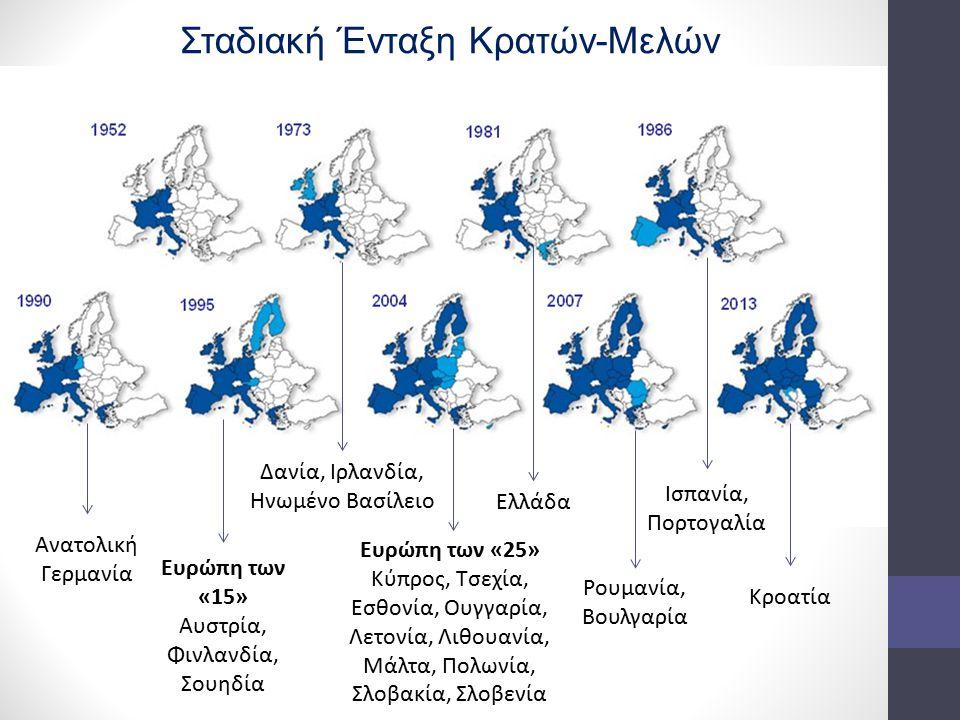 Σταδιακή Ένταξη Κρατών-Μελών