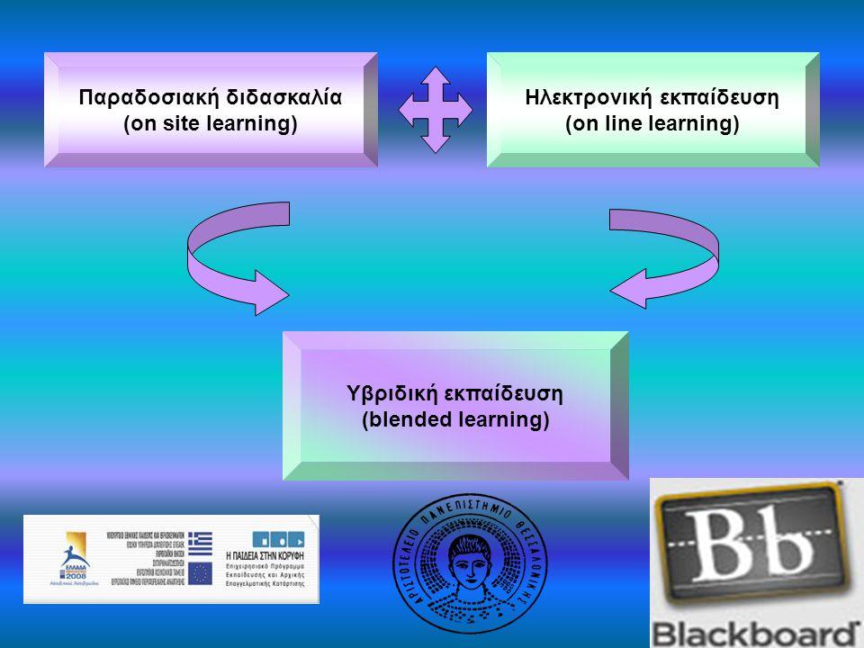 Παραδοσιακή διδασκαλία Ηλεκτρονική εκπαίδευση