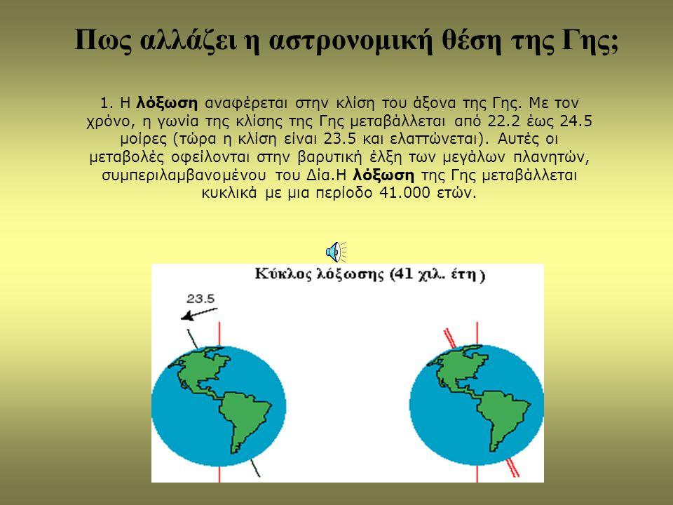 Πως αλλάζει η αστρονομική θέση της Γης;