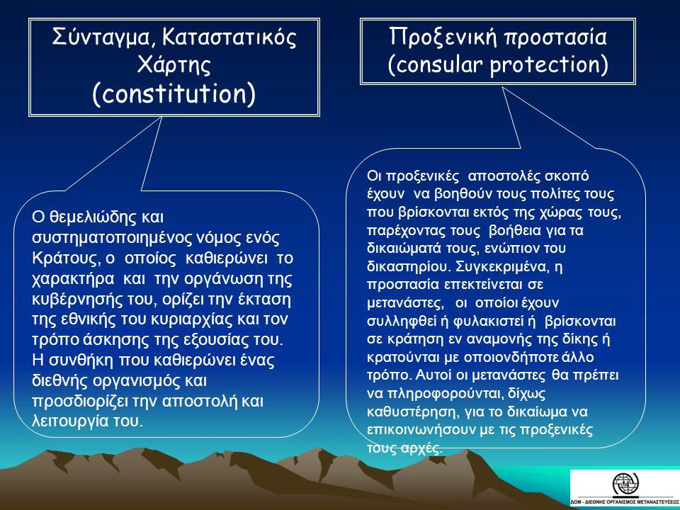 (constitution) Σύνταγμα, Καταστατικός Χάρτης Προξενική προστασία