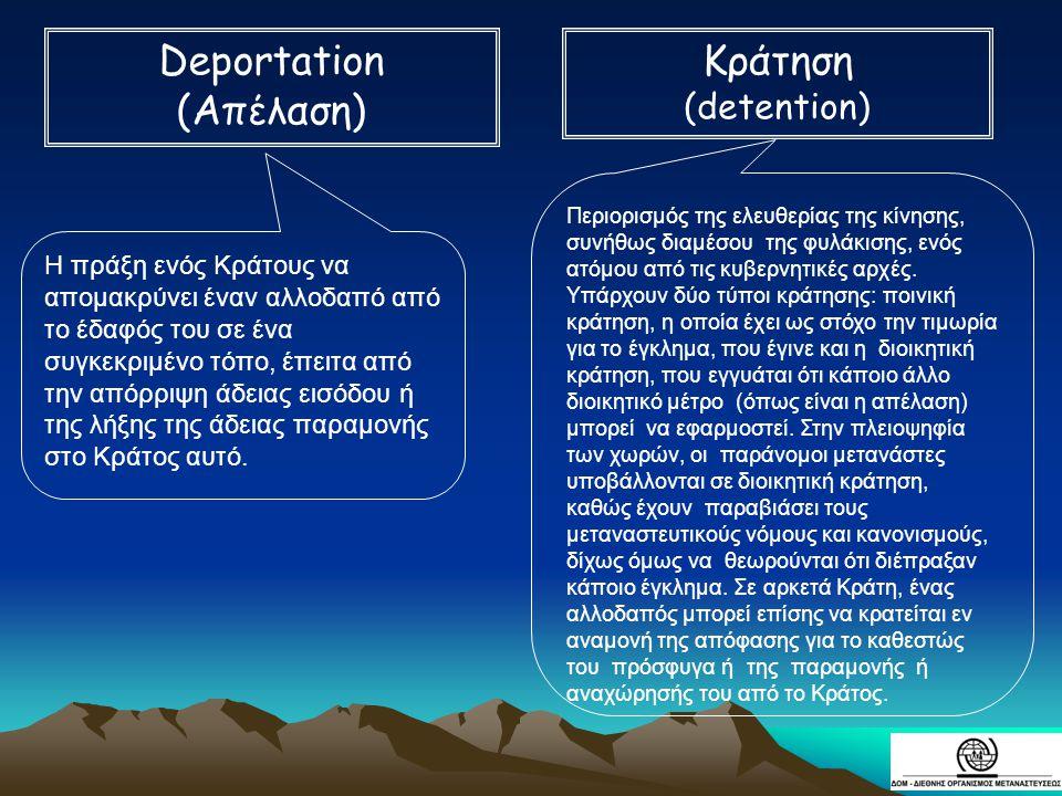 Deportation (Απέλαση) Κράτηση (detention)