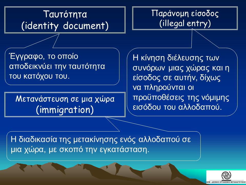 Μετανάστευση σε μια χώρα