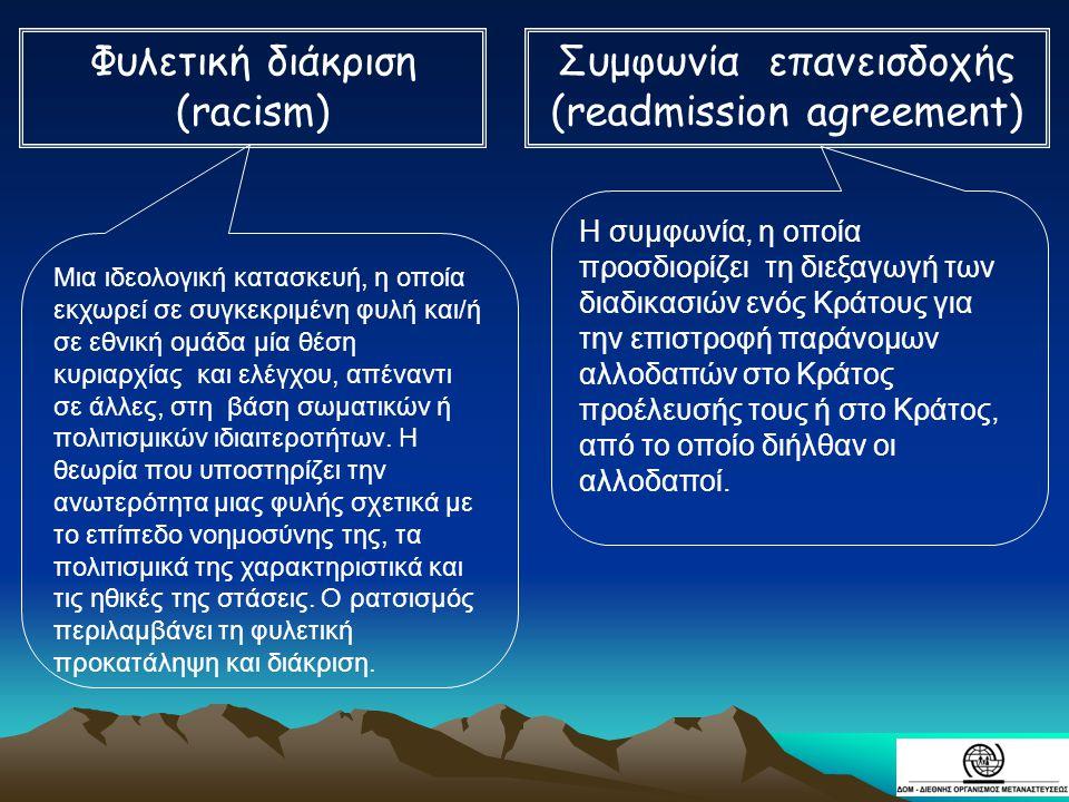 Συμφωνία επανεισδοχής (readmission agreement)