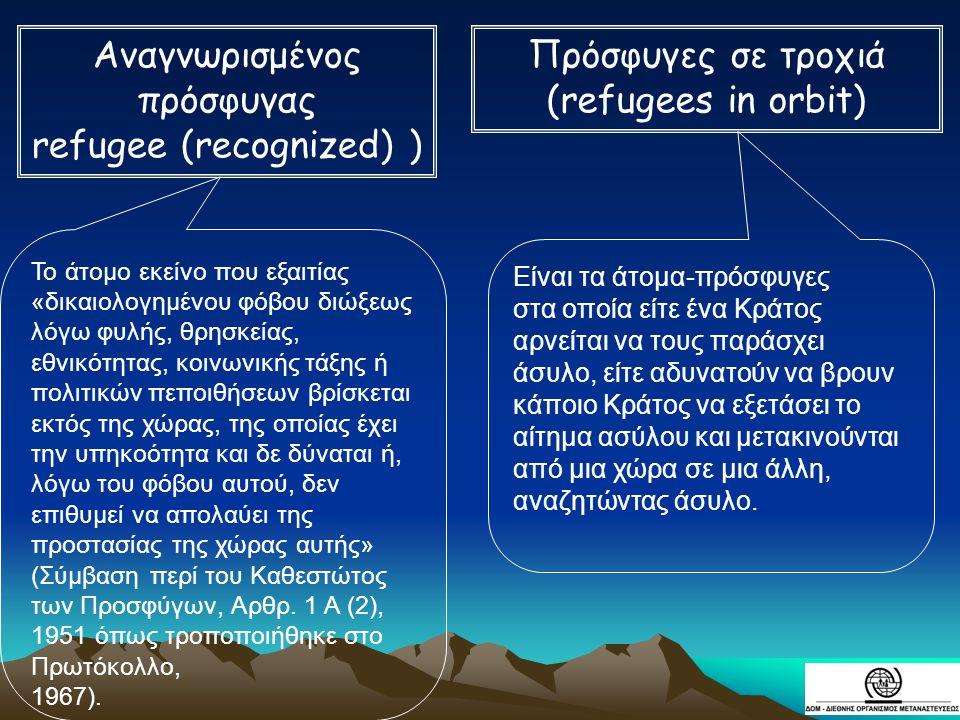 Αναγνωρισμένος πρόσφυγας refugee (recognized) ) Πρόσφυγες σε τροχιά