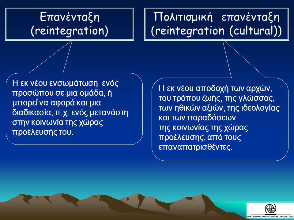 Πολιτισμική επανένταξη (reintegration (cultural))