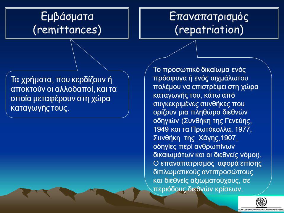 Εμβάσματα (remittances) Επαναπατρισμός (repatriation)