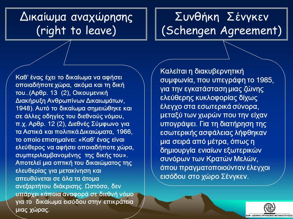 Δικαίωμα αναχώρησης (right to leave) Συνθήκη Σένγκεν