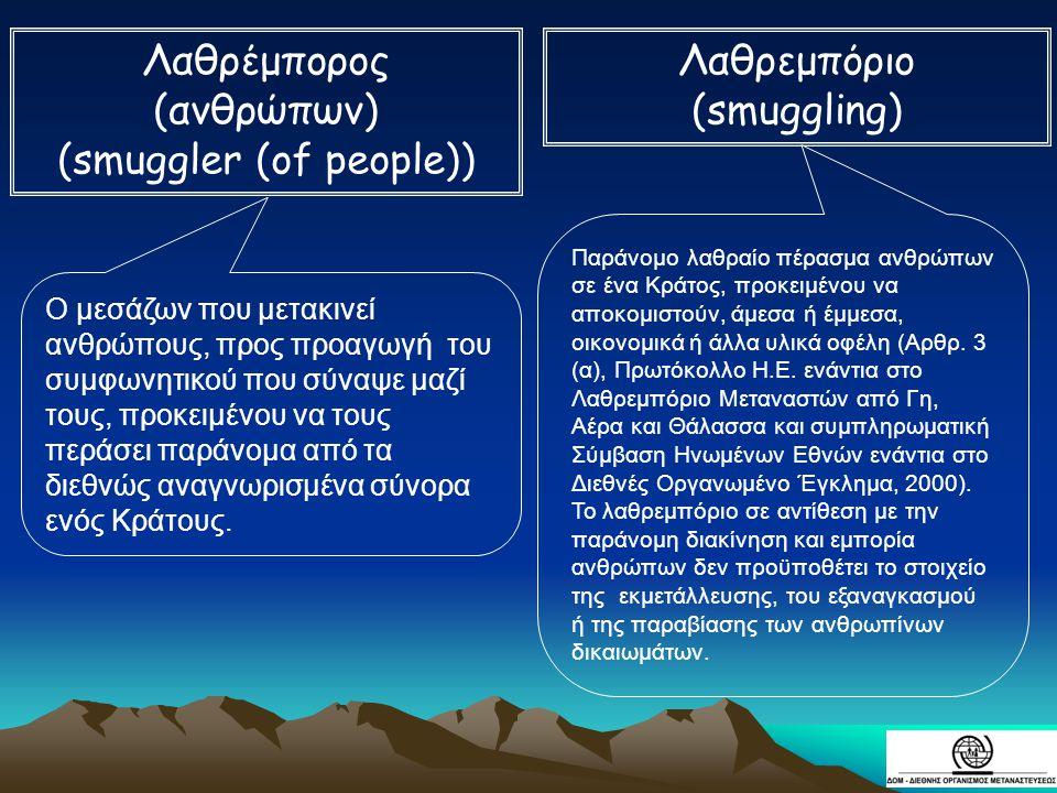 Λαθρέμπορος (ανθρώπων) (smuggler (of people)) Λαθρεμπόριο (smuggling)