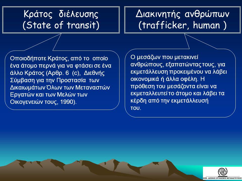 Κράτος διέλευσης (State of transit) Διακινητής ανθρώπων