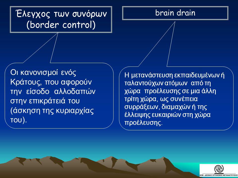 Έλεγχος των συνόρων (border control) brain drain