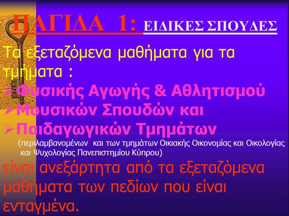 ΠΑΓΙΔΑ 1: ΕΙΔΙΚΕΣ ΣΠΟΥΔΕΣ