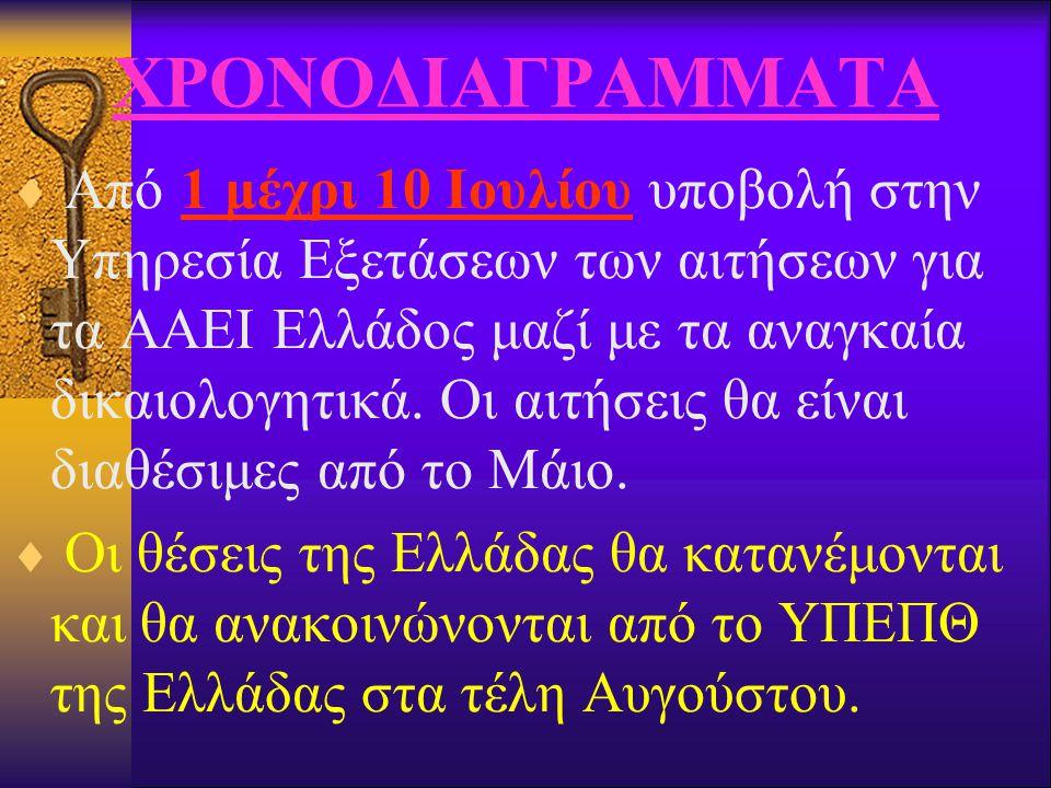 ΧΡΟΝΟΔΙΑΓΡΑΜΜΑΤΑ
