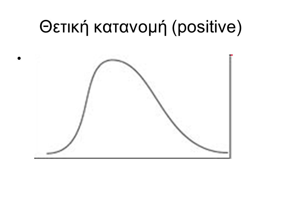 Θετική κατανομή (positive)