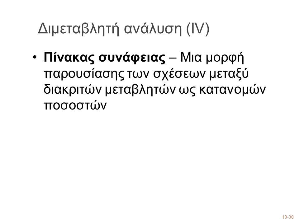 Διμεταβλητή ανάλυση (ΙV)