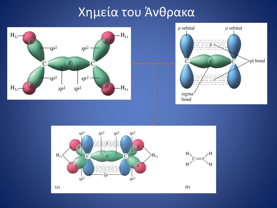 Χημεία του Άνθρακα