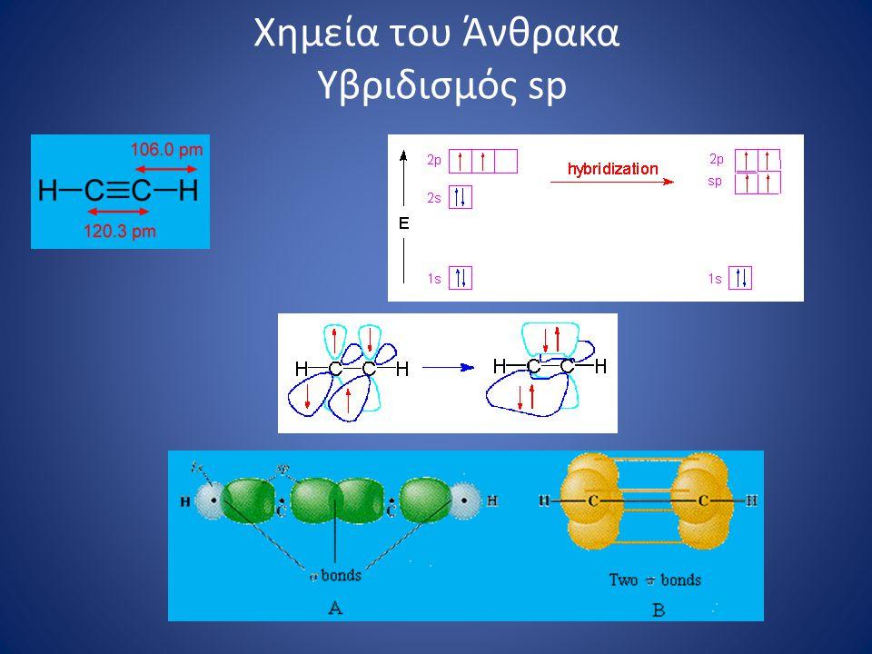 Χημεία του Άνθρακα Υβριδισμός sp