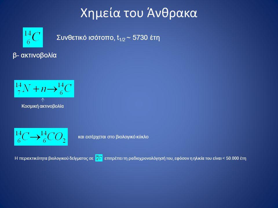 Χημεία του Άνθρακα Συνθετικό ισότοπο, t1/2 ~ 5730 έτη β- ακτινοβολία
