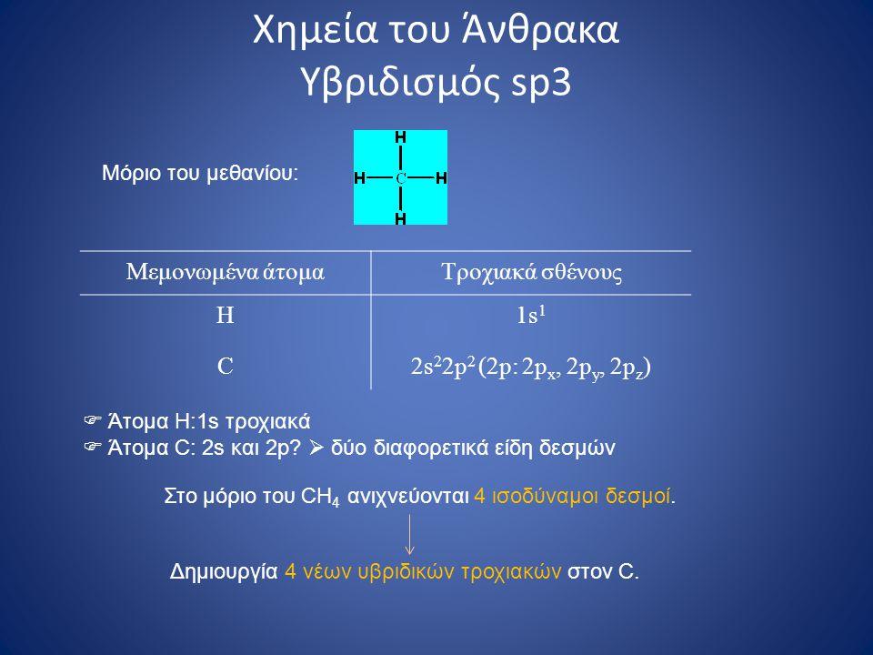 Χημεία του Άνθρακα Υβριδισμός sp3