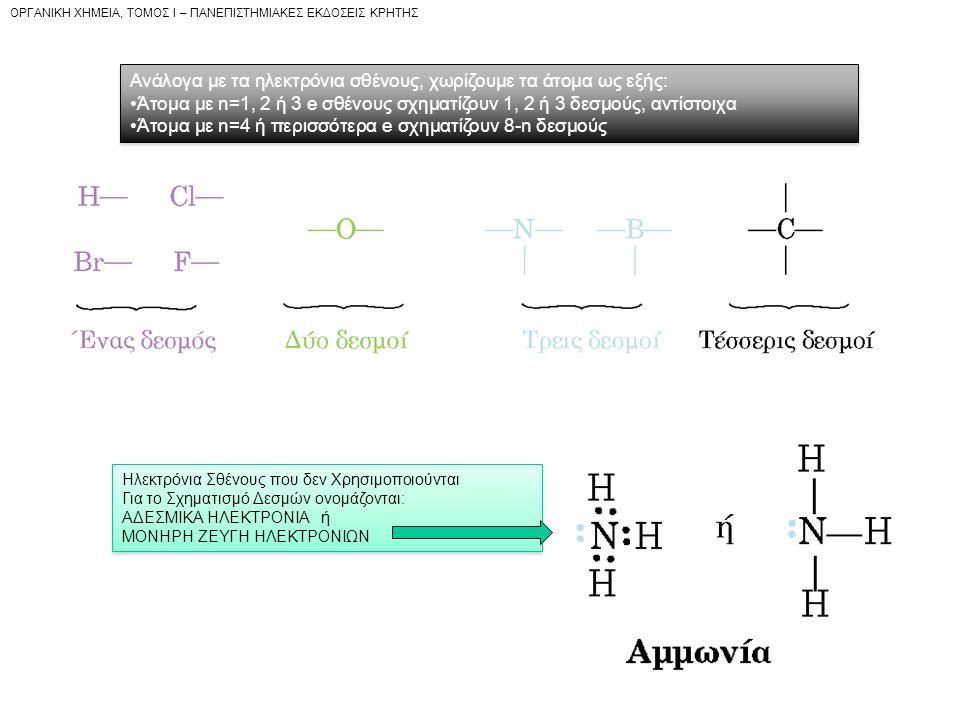 Ανάλογα με τα ηλεκτρόνια σθένους, χωρίζουμε τα άτομα ως εξής: