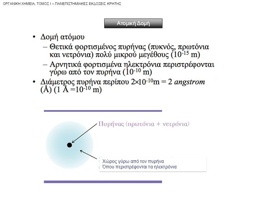 Ατομική Δομή Χώρος γύρω από τον πυρήνα