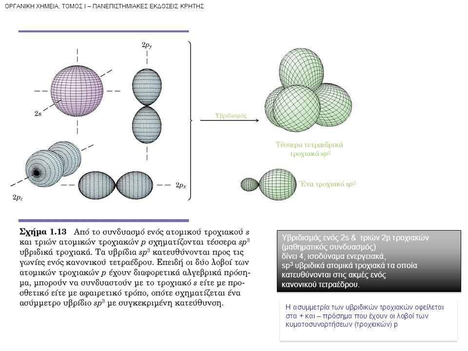 Υβριδισμός ενός 2s & τριών 2p τροχιακών (μαθηματικός συνδυασμός)