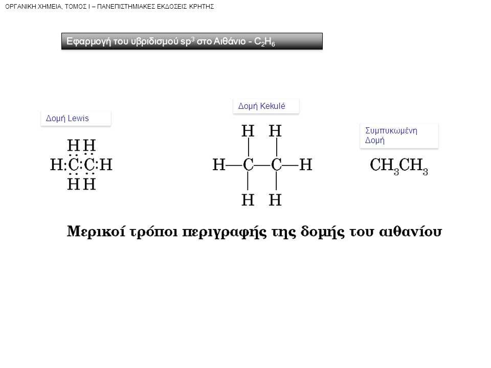 Εφαρμογή του υβριδισμού sp3 στο Αιθάνιο - C2H6