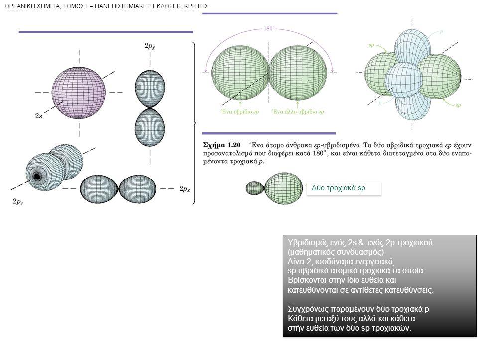 Υβριδισμός ενός 2s & ενός 2p τροχιακού (μαθηματικός συνδυασμός)