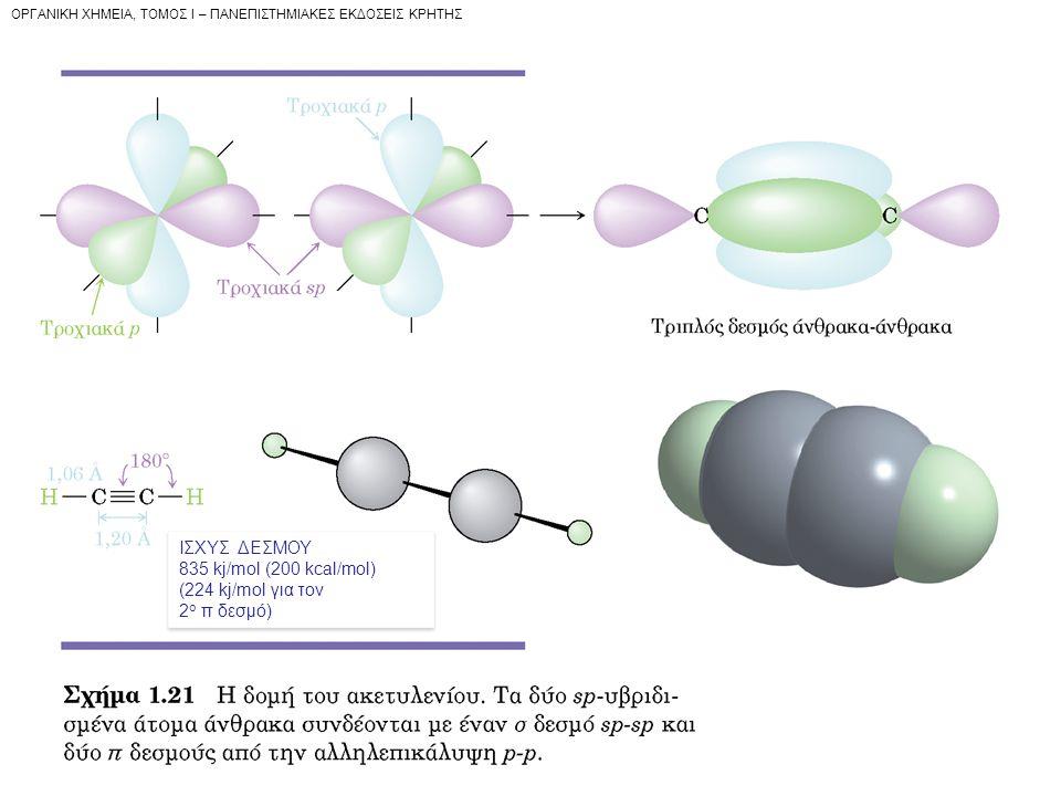 ΙΣΧΥΣ ΔΕΣΜΟΥ 835 kj/mol (200 kcal/mol) (224 kj/mol για τον 2ο π δεσμό)