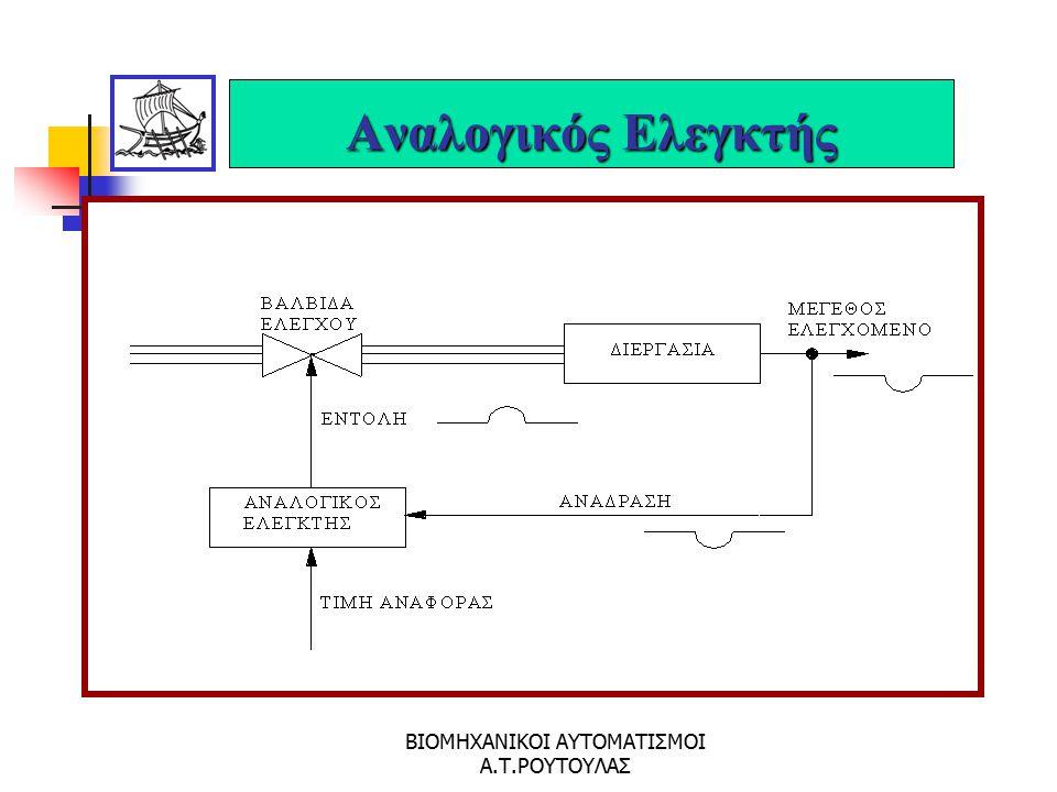 ΒΙΟΜΗΧΑΝΙΚΟΙ ΑΥΤΟΜΑΤΙΣΜΟΙ Α.Τ.ΡΟΥΤΟΥΛΑΣ