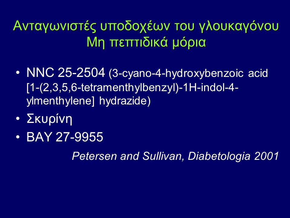 Ανταγωνιστές υποδοχέων του γλουκαγόνου Μη πεπτιδικά μόρια