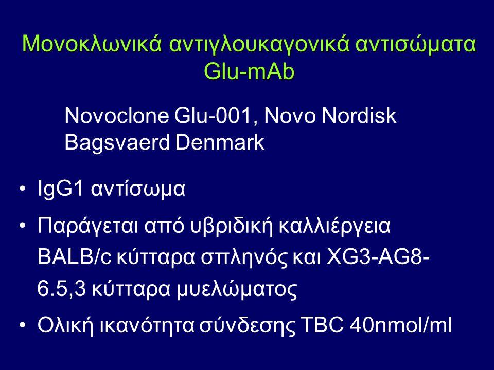 Μονοκλωνικά αντιγλουκαγονικά αντισώματα Glu-mAb