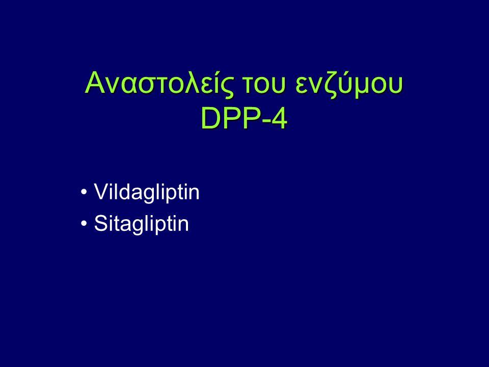 Αναστολείς του ενζύμου DPP-4