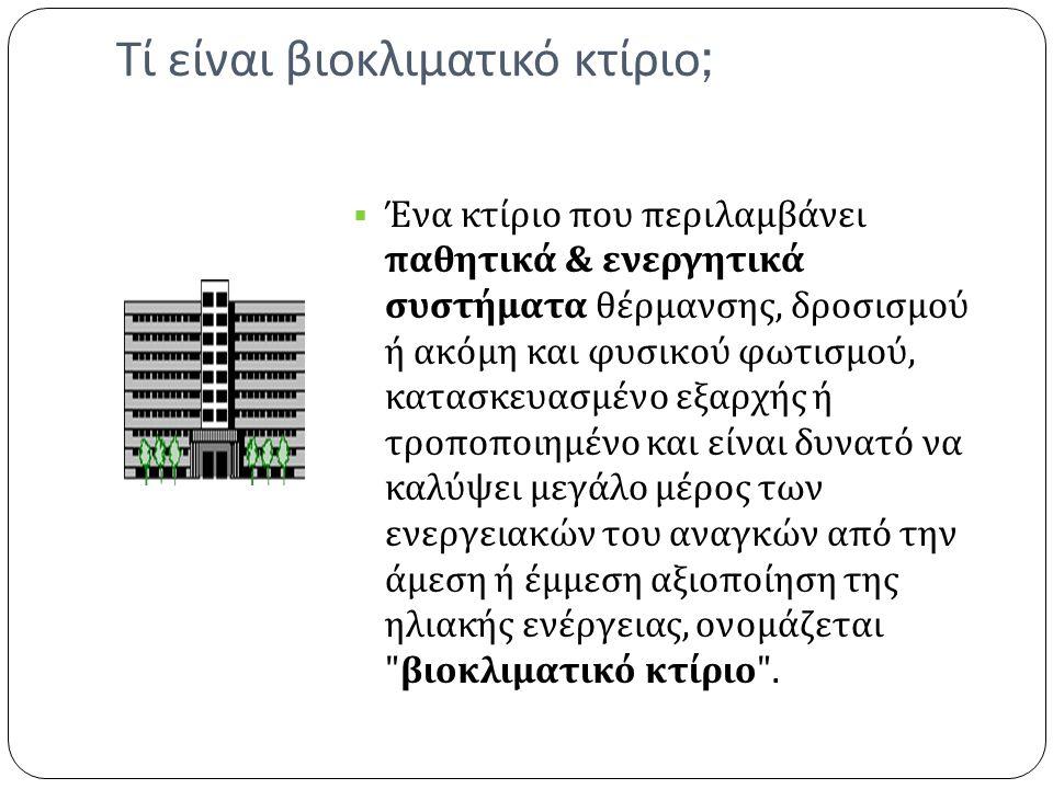Τί είναι βιοκλιματικό κτίριο;