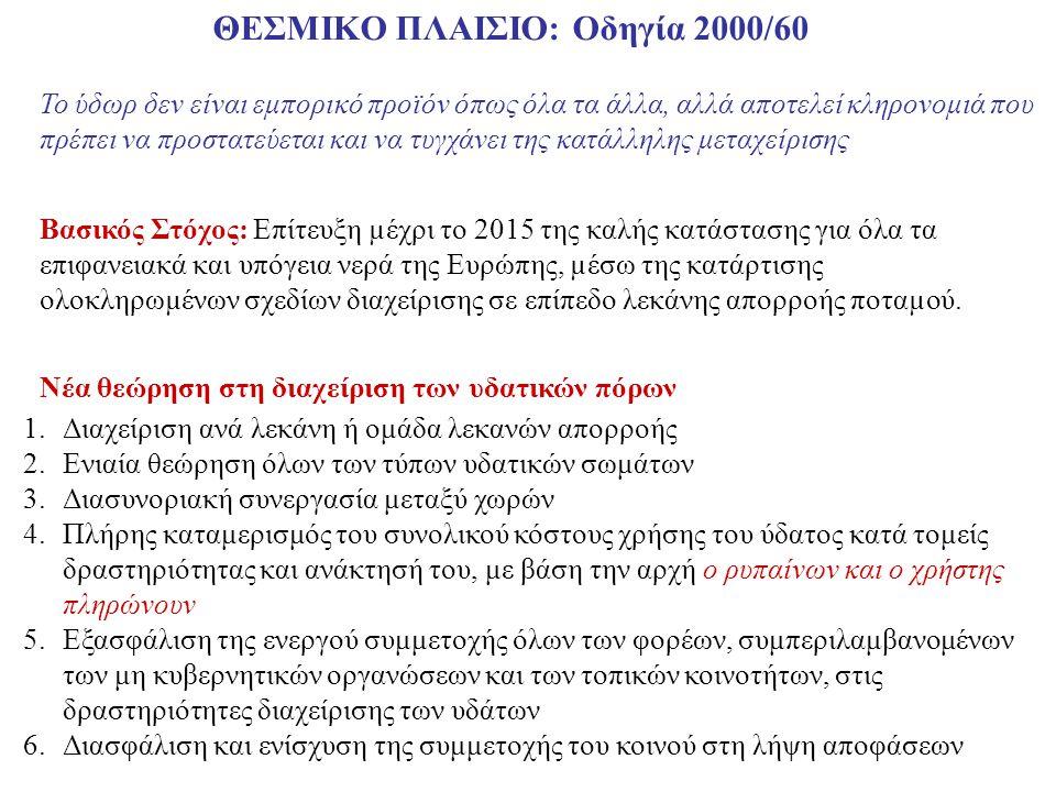 ΘΕΣΜΙΚΟ ΠΛΑΙΣΙΟ: Οδηγία 2000/60