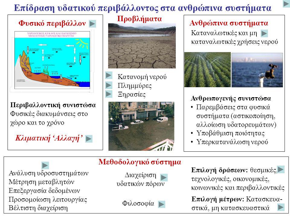 Διαχείριση υδατικών πόρων