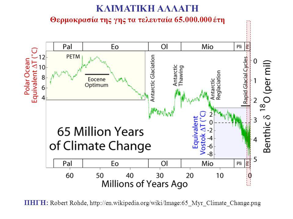 Θερμοκρασία της γης τα τελευταία 65.000.000 έτη