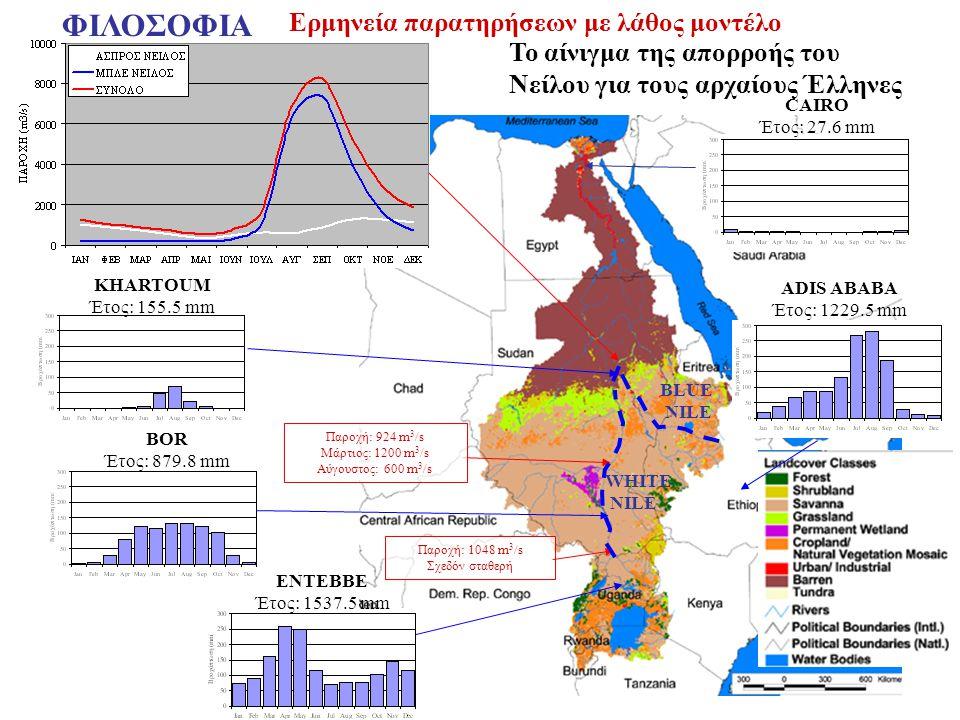 Μάρτιος: 1200 m3/s Αύγουστος: 600 m3/s