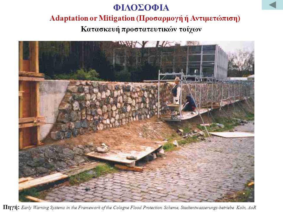 ΦΙΛΟΣΟΦΙΑ Adaptation or Mitigation (Προσαρμογή ή Αντιμετώπιση)