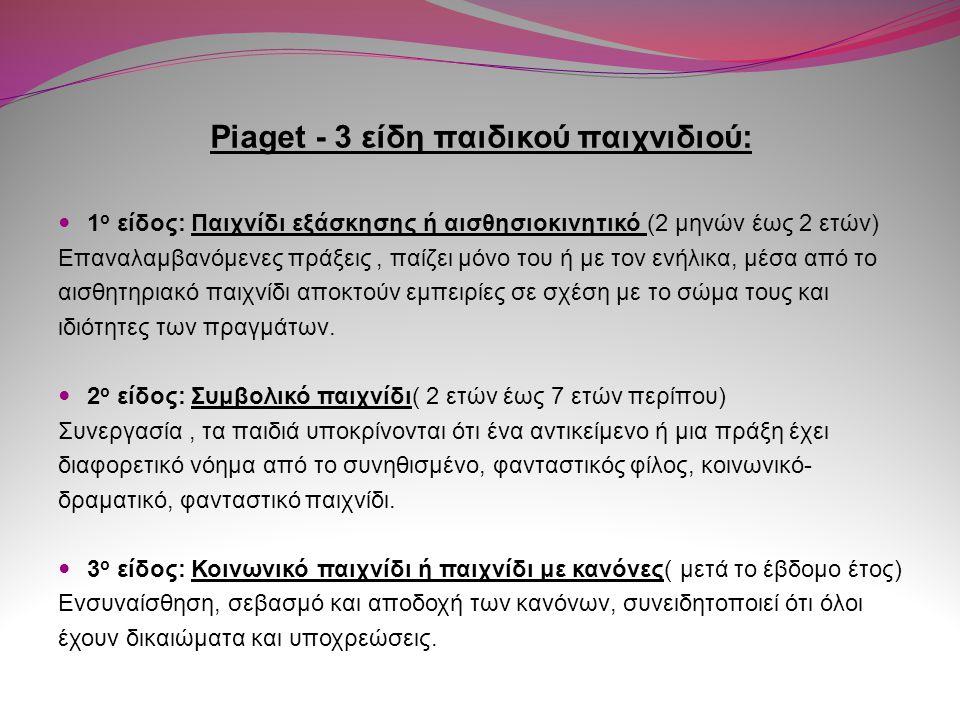 Piaget - 3 είδη παιδικού παιχνιδιού: