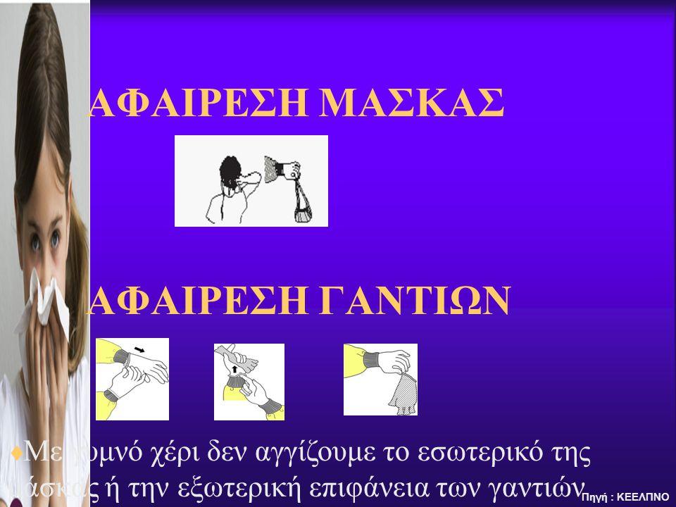 ΑΦΑΙΡΕΣΗ ΜΑΣΚΑΣ ΑΦΑΙΡΕΣΗ ΓΑΝΤΙΩΝ