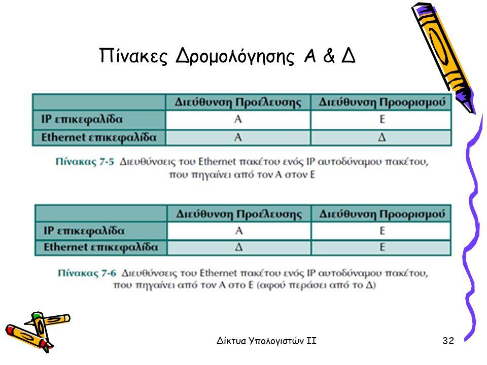 Πίνακες Δρομολόγησης Α & Δ