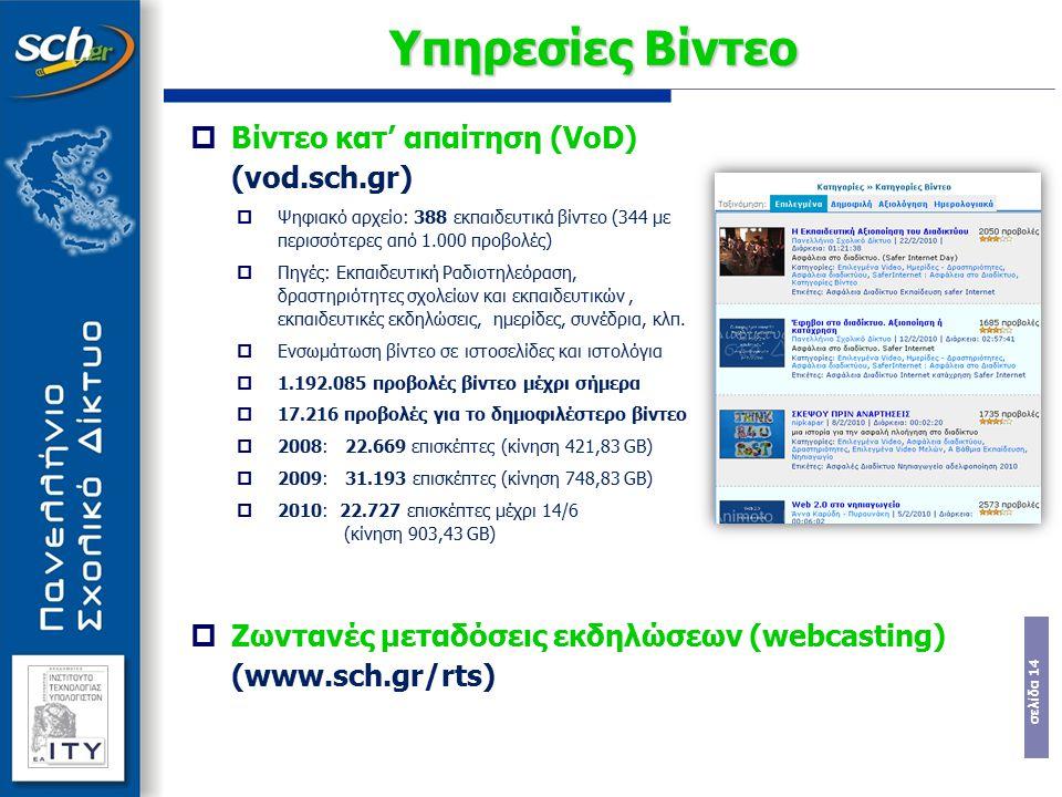 Υπηρεσίες Βίντεο Βίντεο κατ' απαίτηση (VoD) (vod.sch.gr)