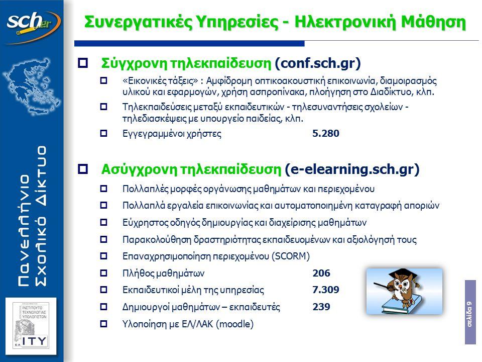 Συνεργατικές Υπηρεσίες - Ηλεκτρονική Μάθηση