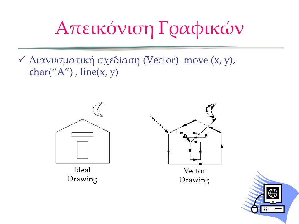 Απεικόνιση Γραφικών Διανυσματική σχεδίαση (Vector) move (x, y), char( A ) , line(x, y) Ideal Drawing.