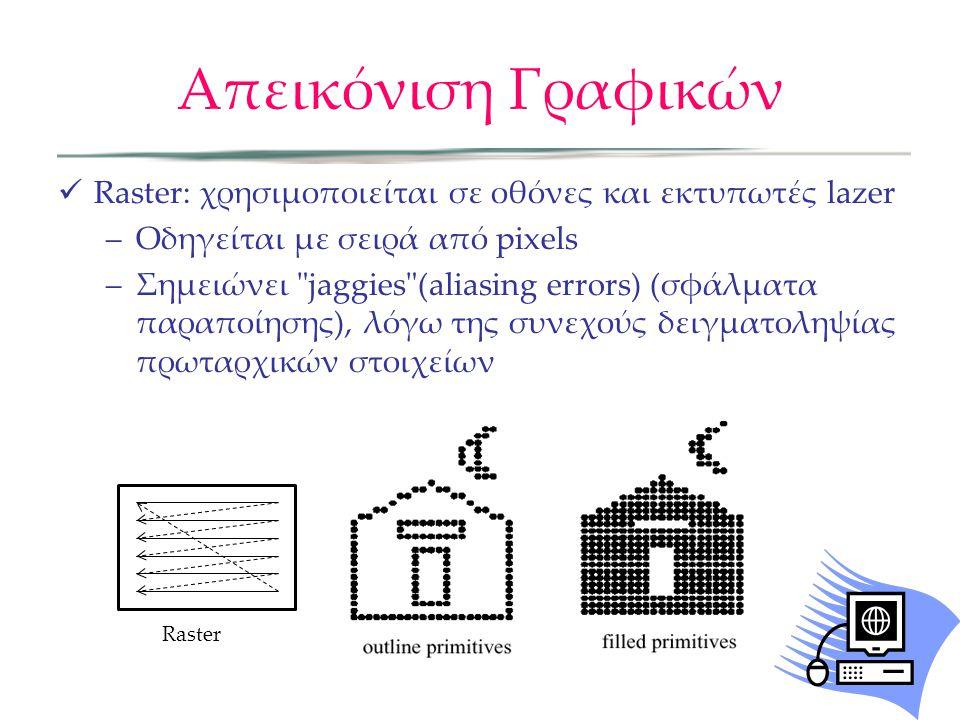 Απεικόνιση Γραφικών Raster: χρησιμοποιείται σε οθόνες και εκτυπωτές lazer. Οδηγείται με σειρά από pixels.