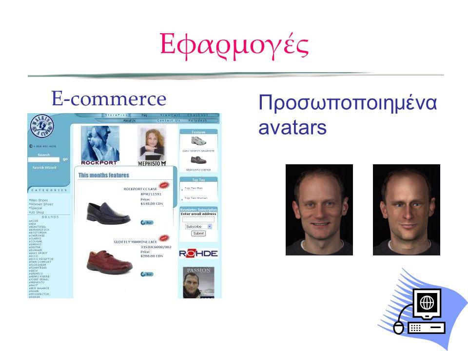 Εφαρμογές E-commerce Προσωποποιημένα avatars
